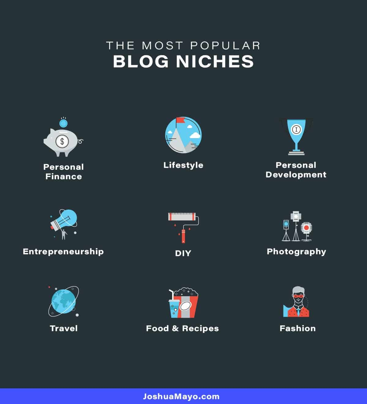 the most popular blogging niches to start a blog
