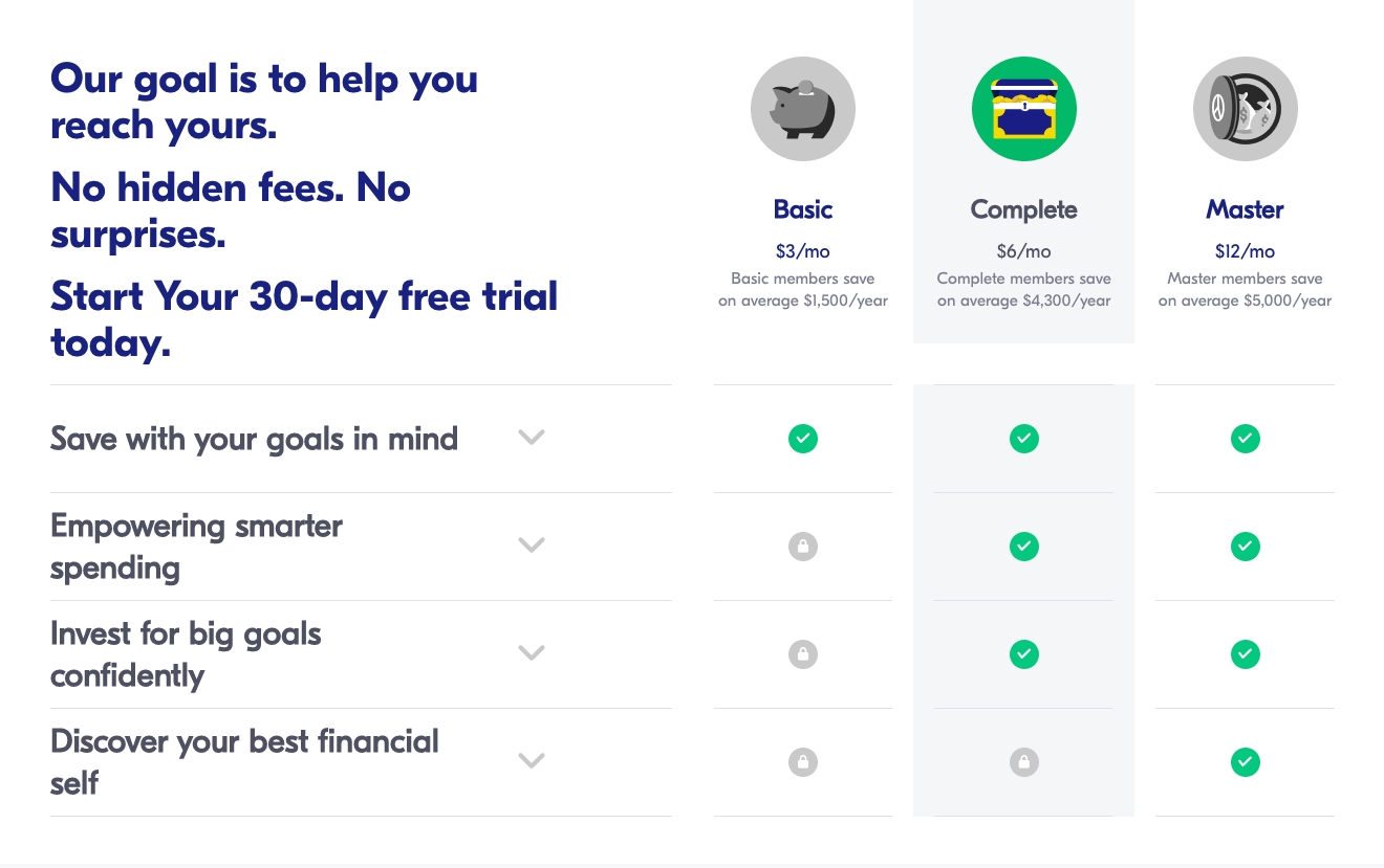 qapital fees and pricing